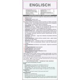 Englisch - Interpunktion, Lexikologie, Stilistik